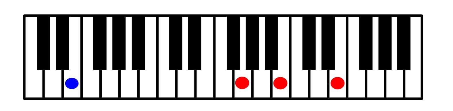 ピアノコード